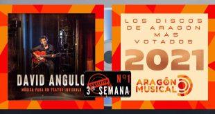 El disco 'Música para un Teatro Invisible' de David Angulo ocupa la primera posición de Los Discos más Votados de 2021 en su 3ª semana de lista